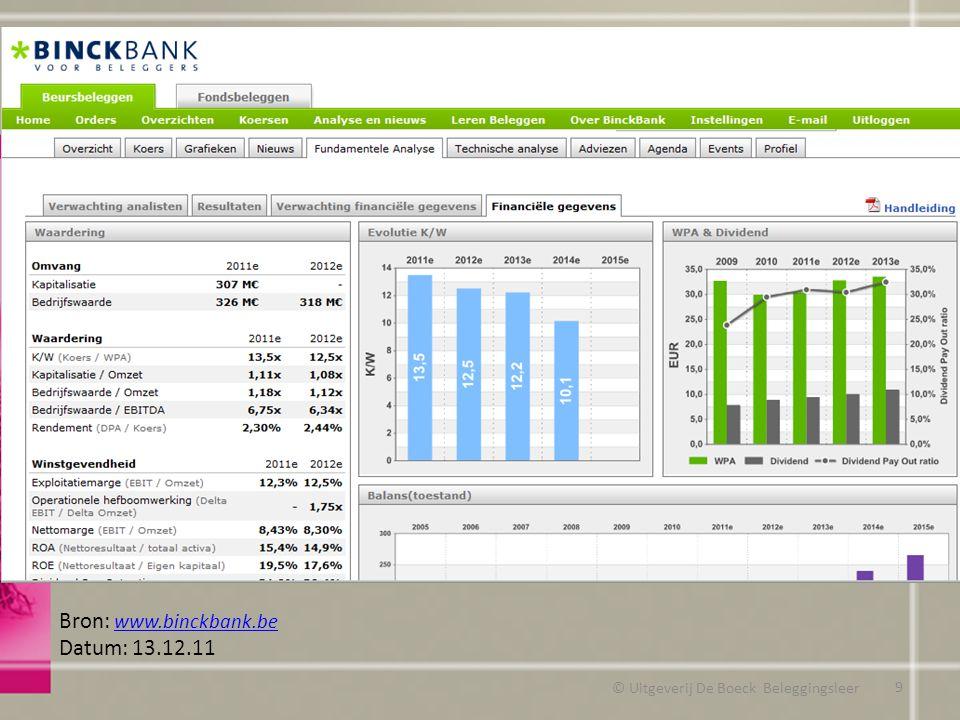 © Uitgeverij De Boeck Beleggingsleer Bron: www.binckbank.be www.binckbank.be Datum: 13.12.11 9