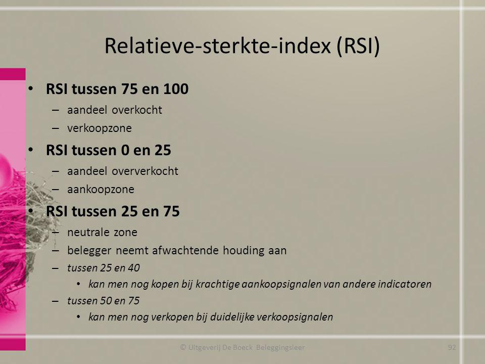 Relatieve-sterkte-index (RSI) RSI tussen 75 en 100 – aandeel overkocht – verkoopzone RSI tussen 0 en 25 – aandeel oververkocht – aankoopzone RSI tusse