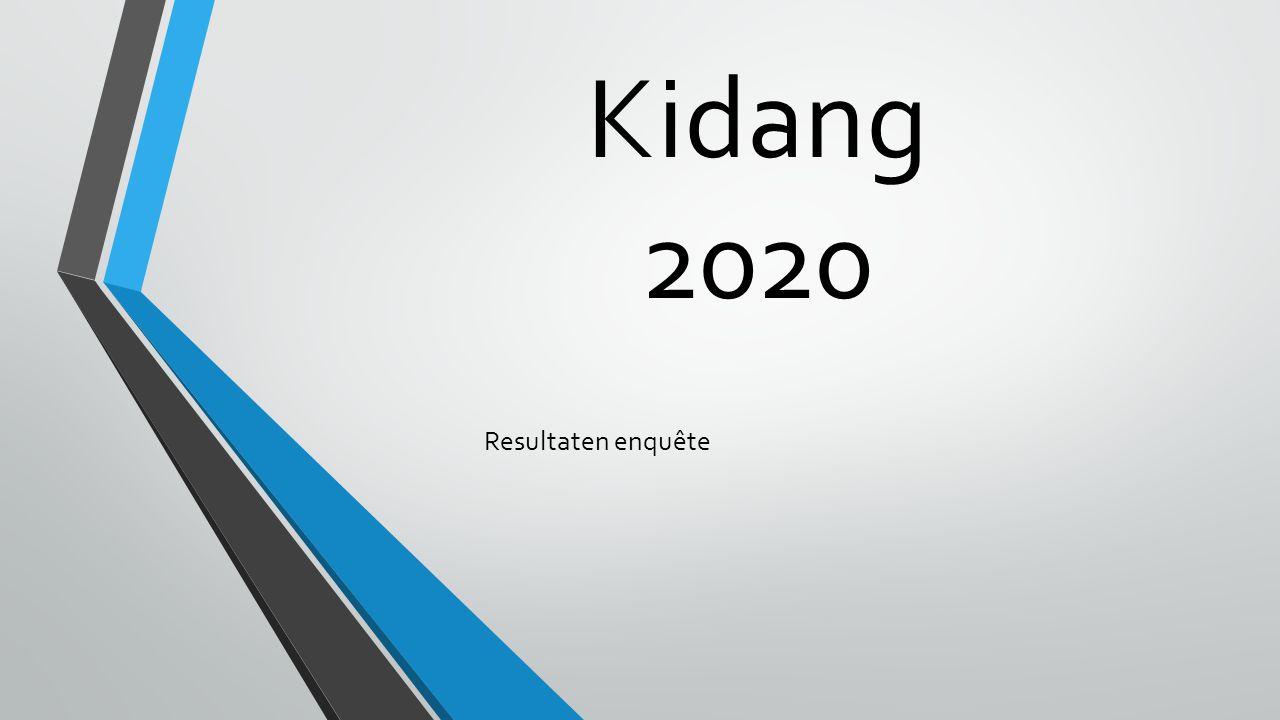 Kidang 2020 Resultaten enquête