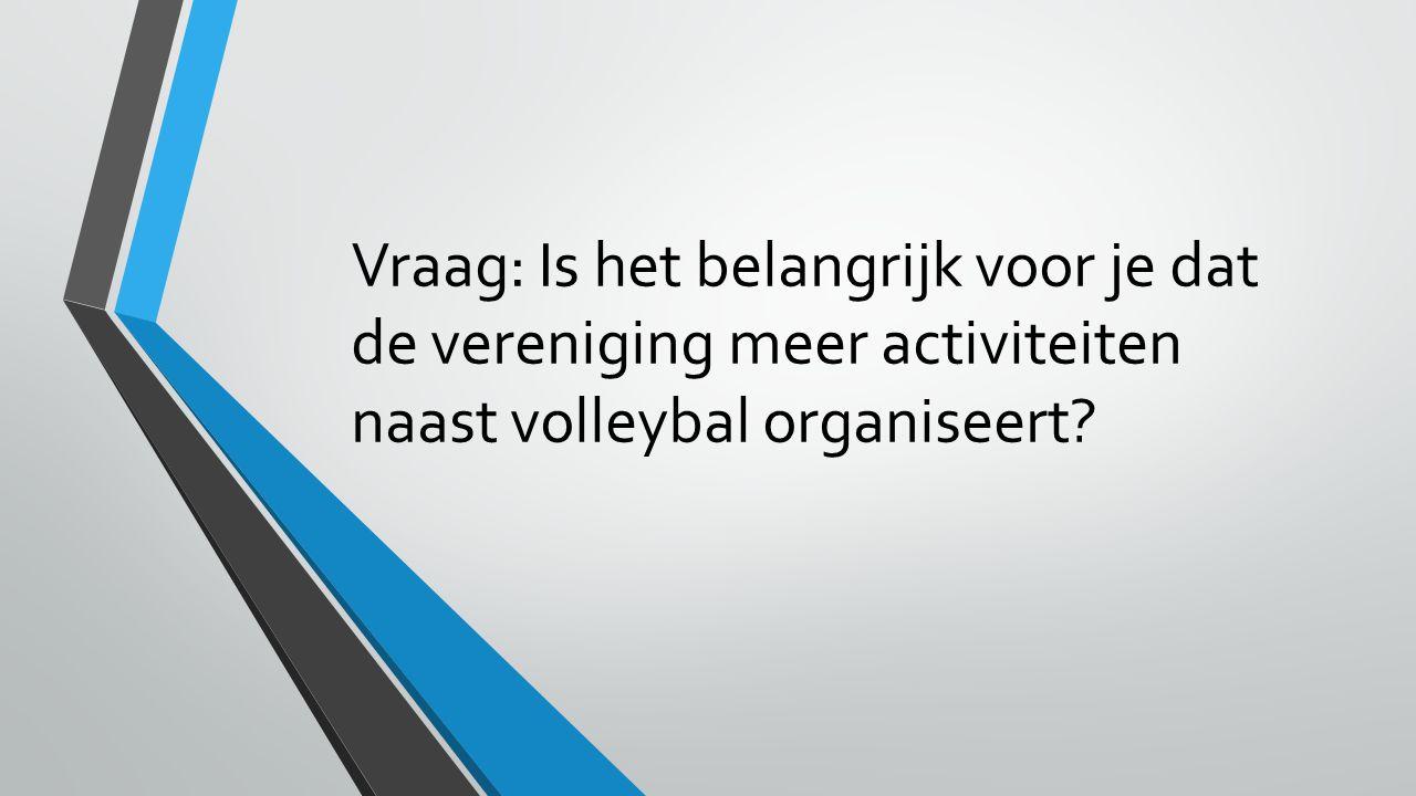 Vraag: Is het belangrijk voor je dat de vereniging meer activiteiten naast volleybal organiseert