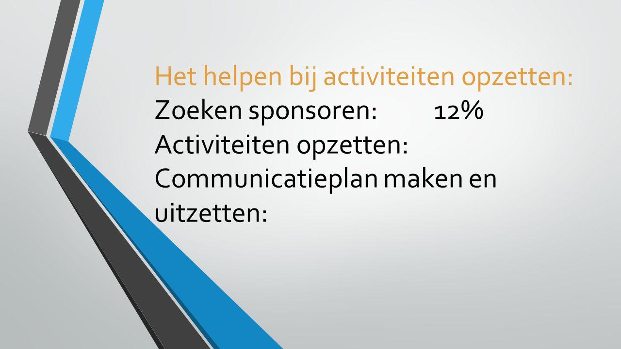 Het helpen bij activiteiten opzetten: Zoeken sponsoren:12% Activiteiten opzetten: Communicatieplan maken en uitzetten: