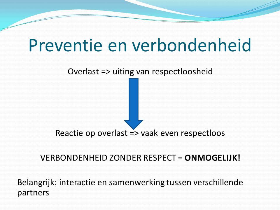 Preventie en verbondenheid Overlast => uiting van respectloosheid Reactie op overlast => vaak even respectloos VERBONDENHEID ZONDER RESPECT = ONMOGELI