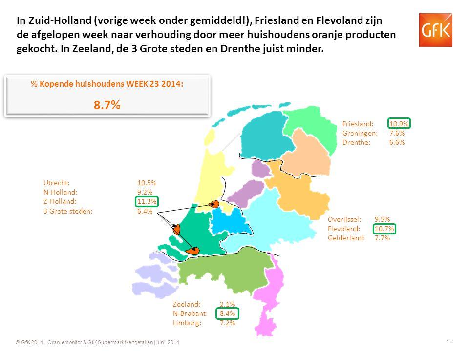 11 © GfK 2014 | Oranjemonitor & GfK Supermarktkengetallen | juni 2014 % Kopende huishoudens WEEK 23 2014: 8.7% % Kopende huishoudens WEEK 23 2014: 8.7% Friesland:10.9% Groningen:7.6% Drenthe:6.6% Overijssel:9.5% Flevoland:10.7% Gelderland:7.7% Zeeland:2.1% N-Brabant:8.4% Limburg:7.2% Utrecht:10.5% N-Holland:9.2% Z-Holland: 11.3% 3 Grote steden: 6.4% In Zuid-Holland (vorige week onder gemiddeld!), Friesland en Flevoland zijn de afgelopen week naar verhouding door meer huishoudens oranje producten gekocht.