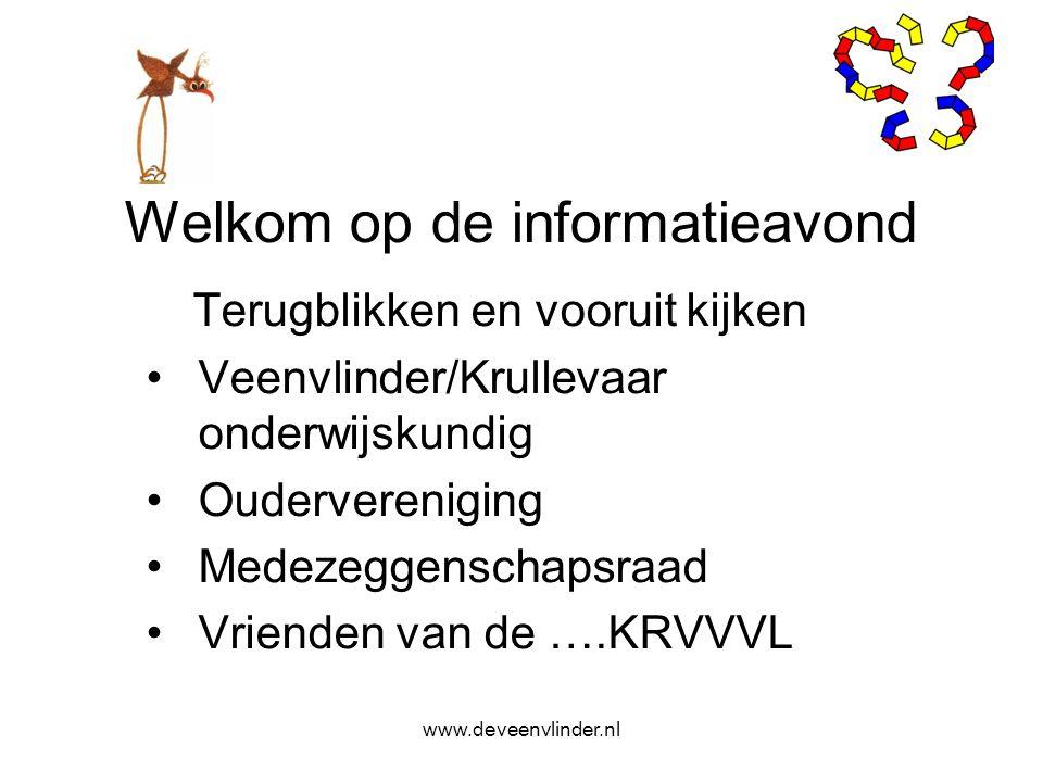 Welkom op de informatieavond Terugblikken en vooruit kijken Veenvlinder/Krullevaar onderwijskundig Oudervereniging Medezeggenschapsraad Vrienden van d