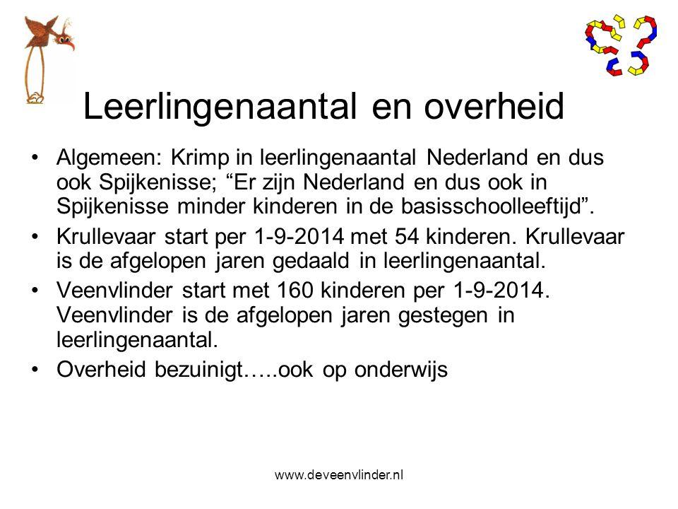 """Leerlingenaantal en overheid Algemeen: Krimp in leerlingenaantal Nederland en dus ook Spijkenisse; """"Er zijn Nederland en dus ook in Spijkenisse minder"""