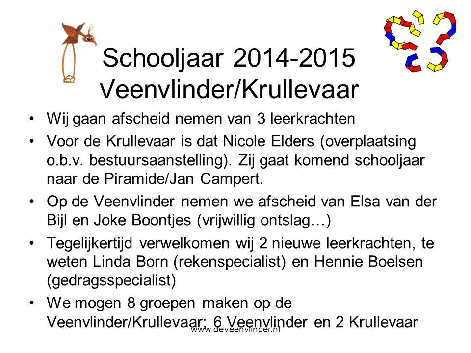 Schooljaar 2014-2015 Veenvlinder/Krullevaar Wij gaan afscheid nemen van 3 leerkrachten Voor de Krullevaar is dat Nicole Elders (overplaatsing o.b.v. b