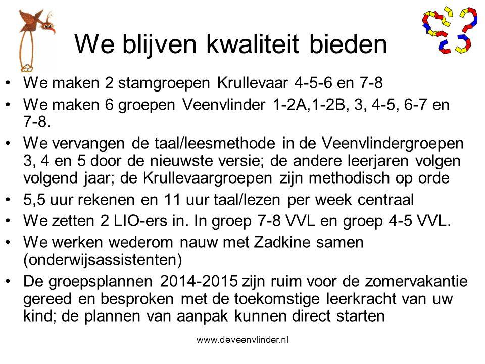 We blijven kwaliteit bieden We maken 2 stamgroepen Krullevaar 4-5-6 en 7-8 We maken 6 groepen Veenvlinder 1-2A,1-2B, 3, 4-5, 6-7 en 7-8. We vervangen