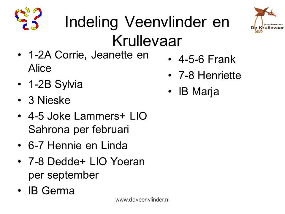 Indeling Veenvlinder en Krullevaar 1-2A Corrie, Jeanette en Alice 1-2B Sylvia 3 Nieske 4-5 Joke Lammers+ LIO Sahrona per februari 6-7 Hennie en Linda