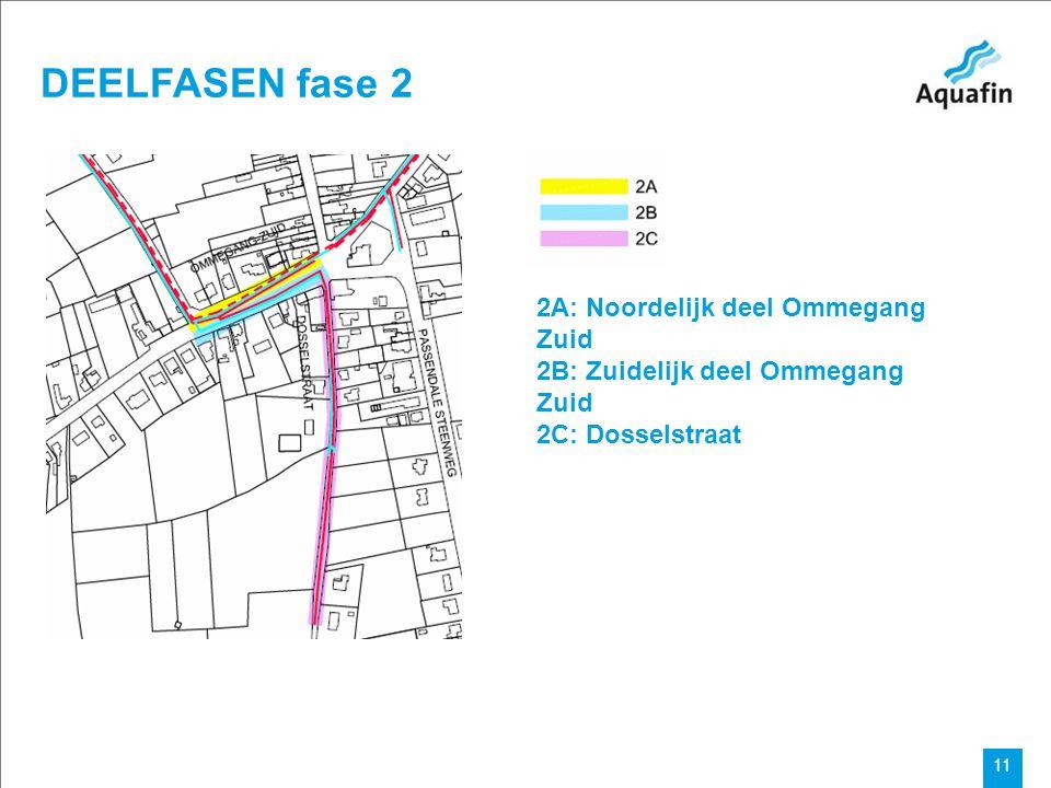 15-12-2010 Aquafin partner for all wastewater projects 11 DEELFASEN fase 2 2A: Noordelijk deel Ommegang Zuid 2B: Zuidelijk deel Ommegang Zuid 2C: Doss