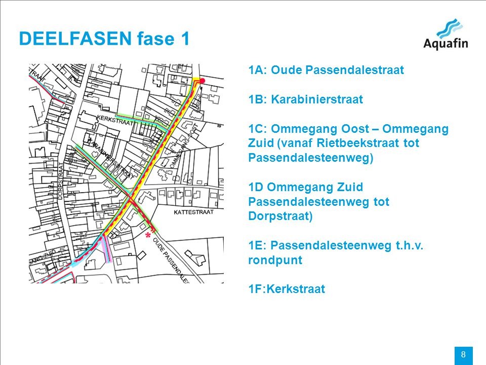 15-12-2010 Aquafin partner for all wastewater projects 9 Fasering