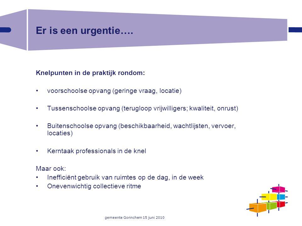 gemeente Gorinchem 15 juni 2010 Er is een urgentie….