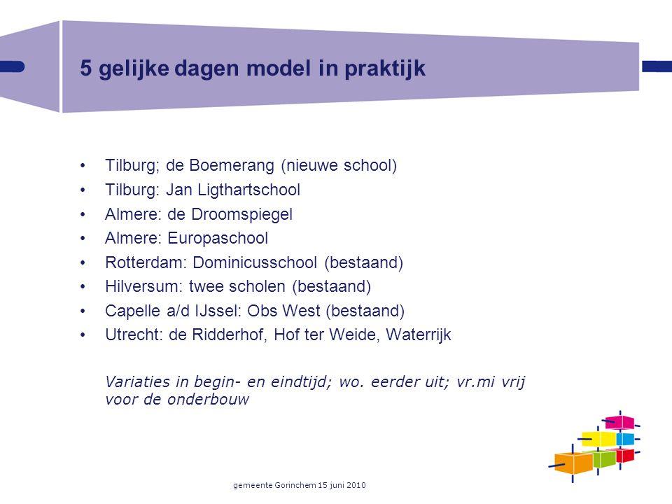 gemeente Gorinchem 15 juni 2010 5 gelijke dagen model in praktijk Tilburg; de Boemerang (nieuwe school) Tilburg: Jan Ligthartschool Almere: de Droomsp