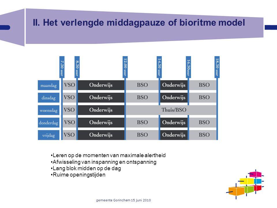 gemeente Gorinchem 15 juni 2010 II. Het verlengde middagpauze of bioritme model Leren op de momenten van maximale alertheid Afwisseling van inspanning