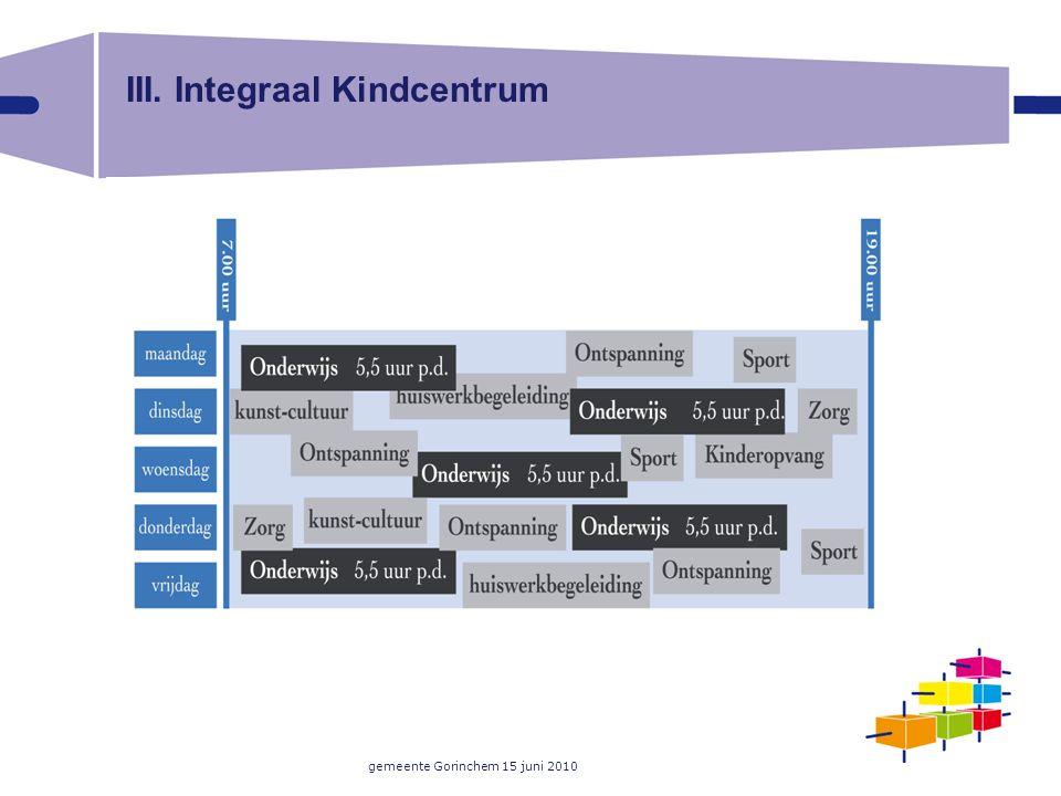 gemeente Gorinchem 15 juni 2010 III. Integraal Kindcentrum
