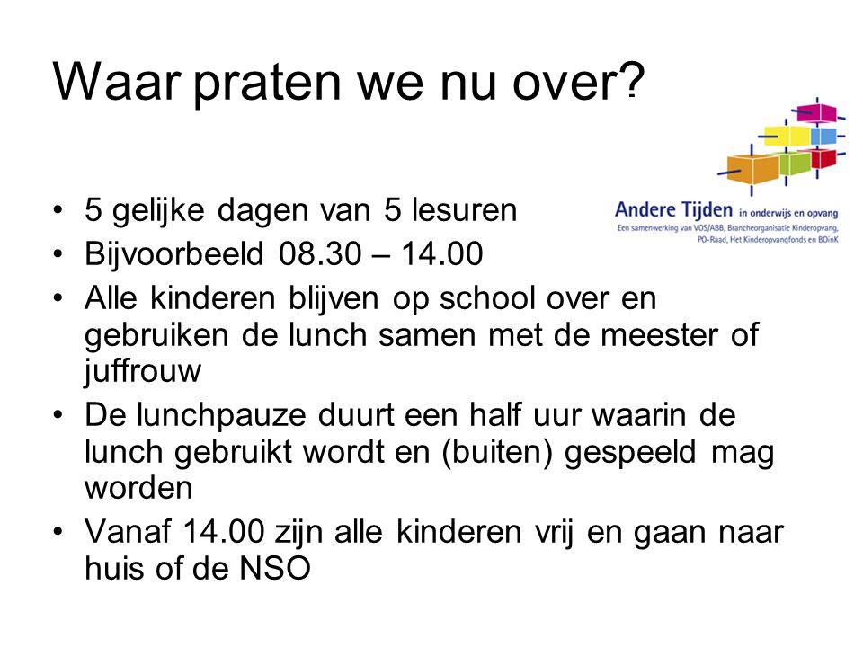 Waar praten we nu over? 5 gelijke dagen van 5 lesuren Bijvoorbeeld 08.30 – 14.00 Alle kinderen blijven op school over en gebruiken de lunch samen met