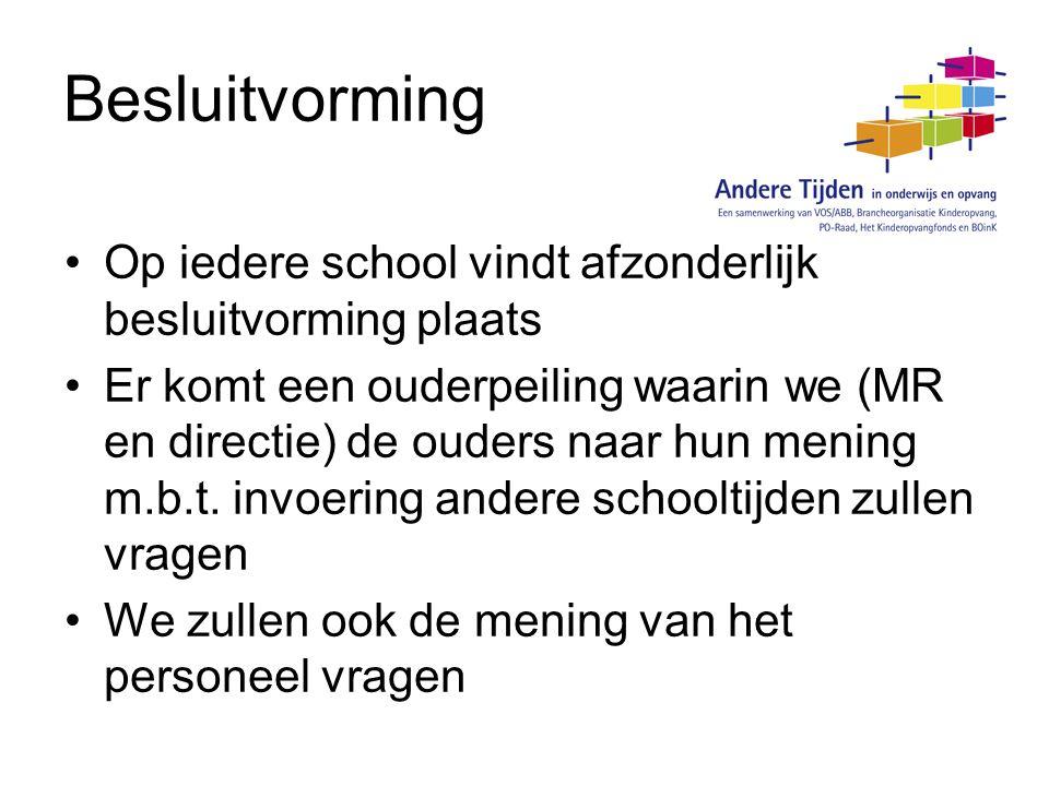 Besluitvorming Op iedere school vindt afzonderlijk besluitvorming plaats Er komt een ouderpeiling waarin we (MR en directie) de ouders naar hun mening