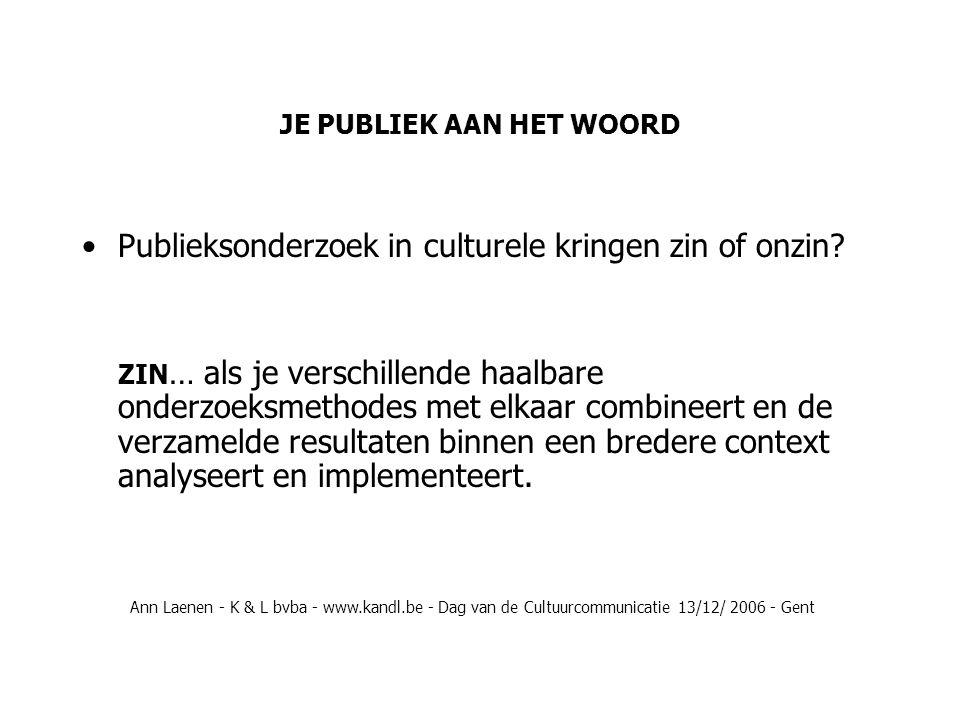JE PUBLIEK AAN HET WOORD Publieksonderzoek in culturele kringen zin of onzin.