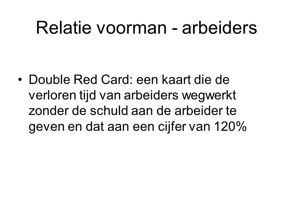 Relatie voorman - arbeiders Double Red Card: een kaart die de verloren tijd van arbeiders wegwerkt zonder de schuld aan de arbeider te geven en dat aa