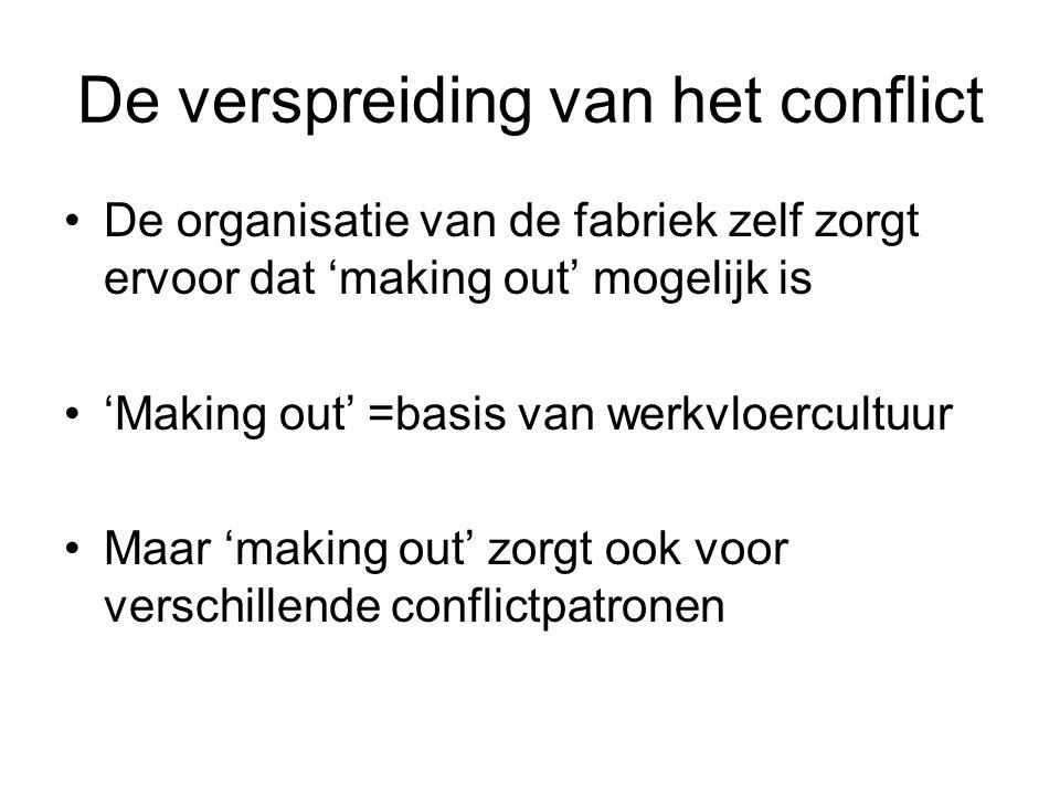 De verspreiding van het conflict De organisatie van de fabriek zelf zorgt ervoor dat 'making out' mogelijk is 'Making out' =basis van werkvloercultuur