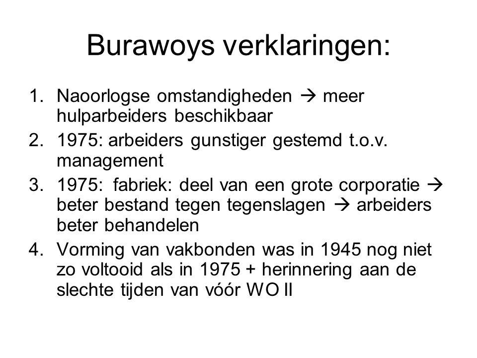 Burawoys verklaringen: 1.Naoorlogse omstandigheden  meer hulparbeiders beschikbaar 2.1975: arbeiders gunstiger gestemd t.o.v. management 3.1975: fabr