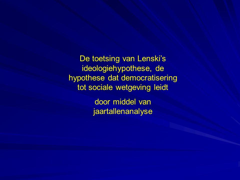 De toetsing van Lenski's ideologiehypothese, de hypothese dat democratisering tot sociale wetgeving leidt door middel van jaartallenanalyse