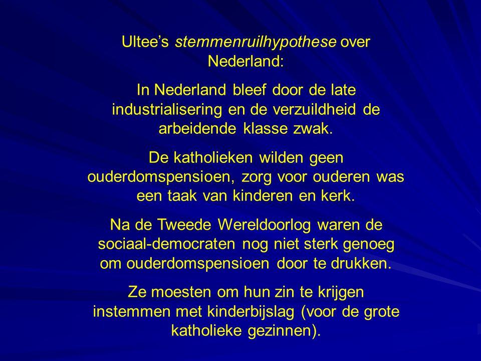 Ultee's stemmenruilhypothese over Nederland: In Nederland bleef door de late industrialisering en de verzuildheid de arbeidende klasse zwak.