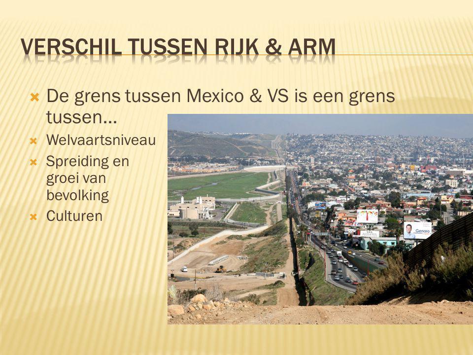  De grens tussen Mexico & VS is een grens tussen…  Welvaartsniveau  Spreiding en groei van bevolking  Culturen