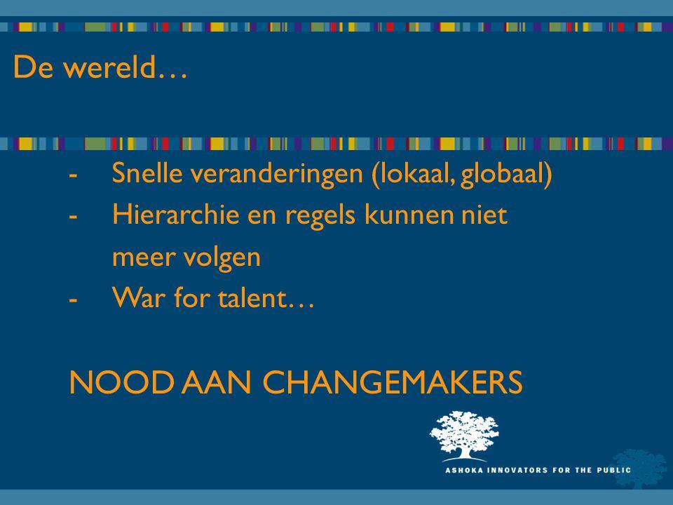 De wereld… -Snelle veranderingen (lokaal, globaal) -Hierarchie en regels kunnen niet meer volgen -War for talent… NOOD AAN CHANGEMAKERS