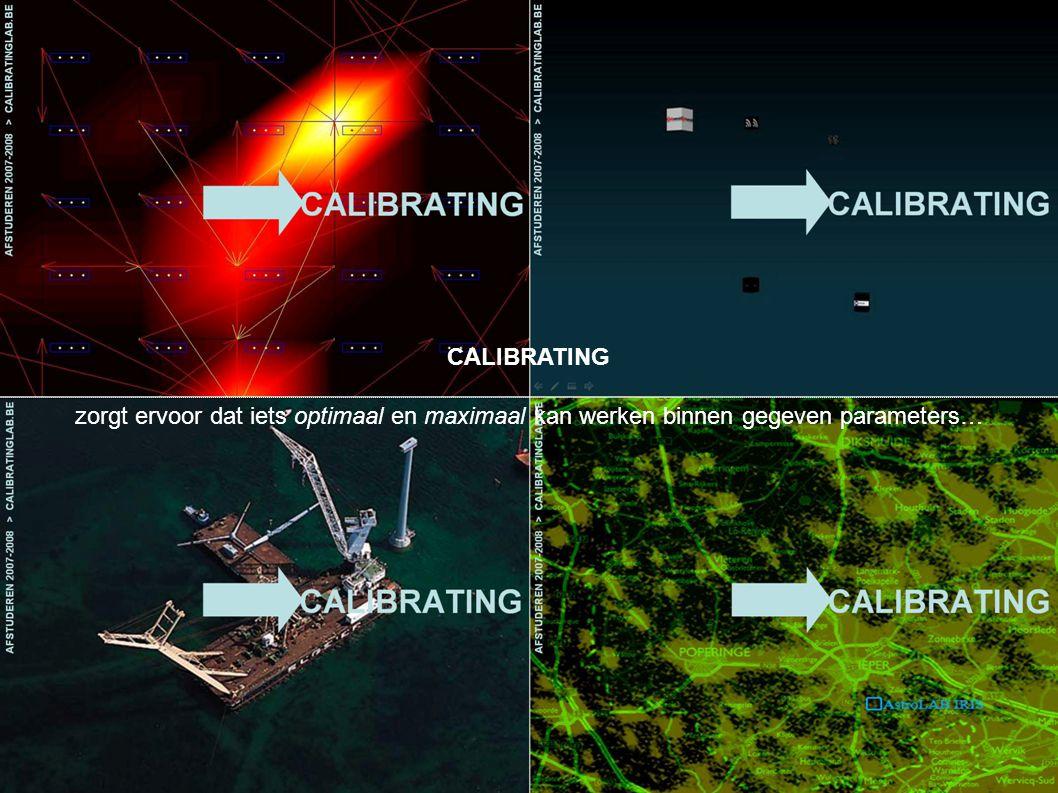 CALIBRATING zorgt ervoor dat iets optimaal en maximaal kan werken binnen gegeven parameters…