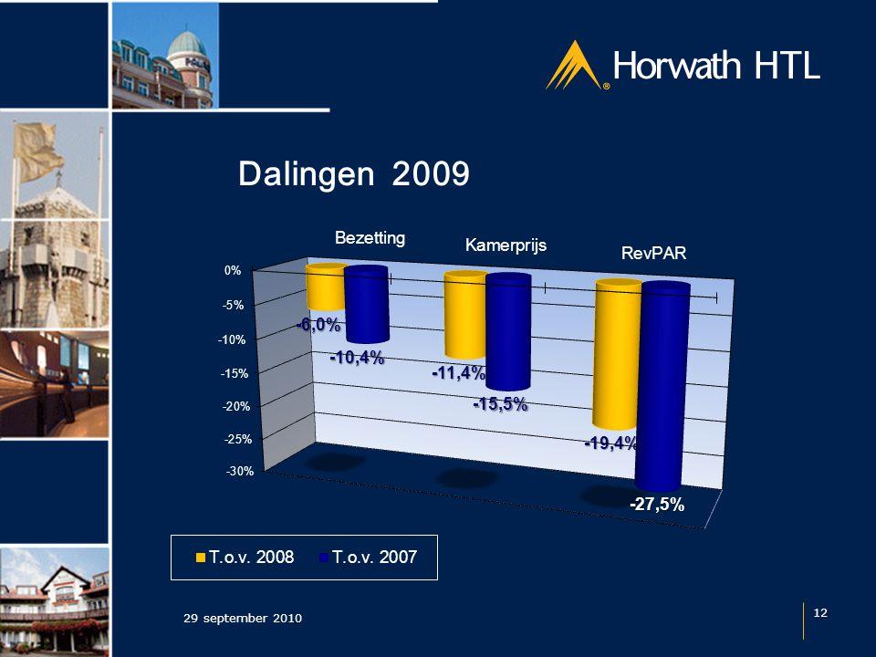 Dalingen 2009 29 september 2010 12