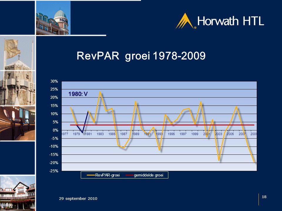 RevPAR groei 1978-2009 29 september 2010 18