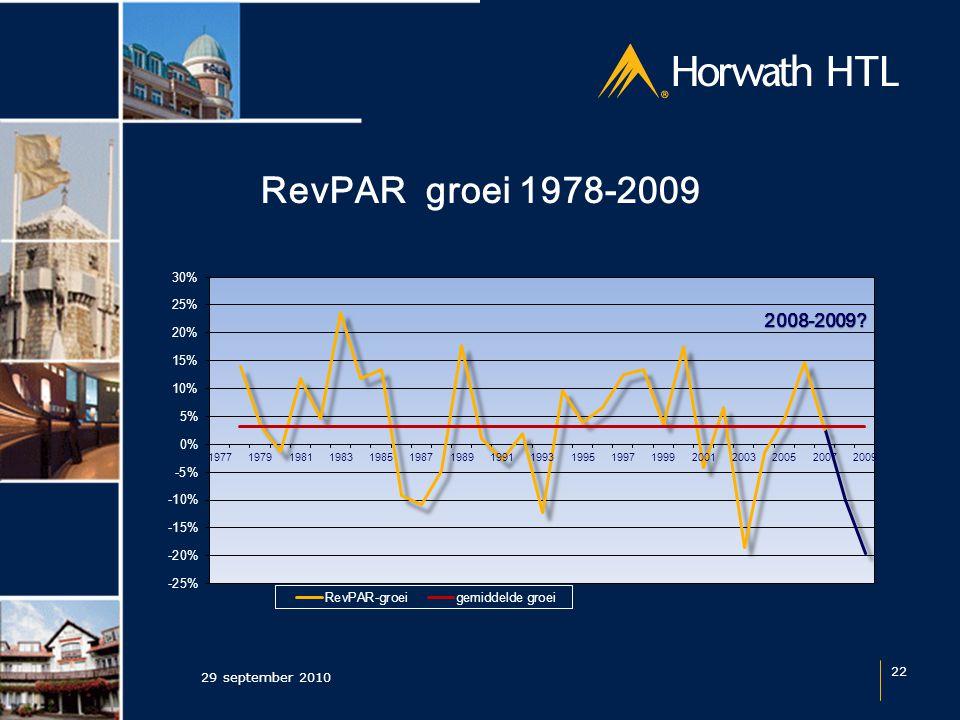 RevPAR groei 1978-2009 29 september 2010 22
