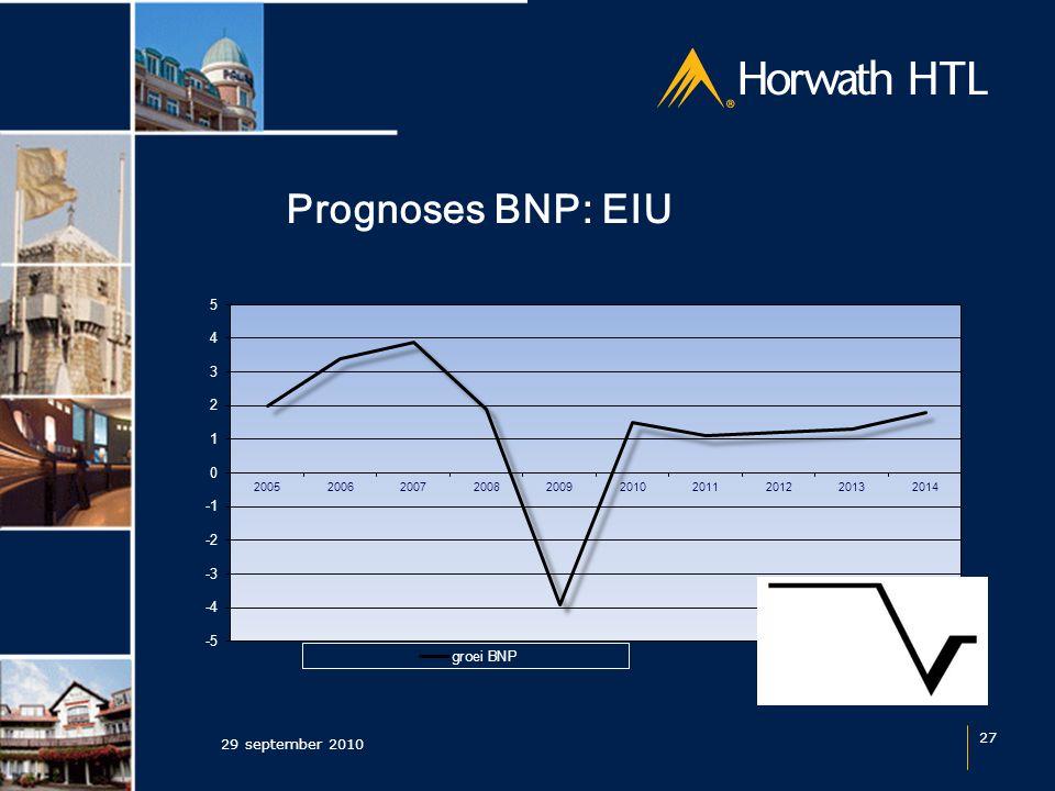 Prognoses BNP: EIU 29 september 2010 27