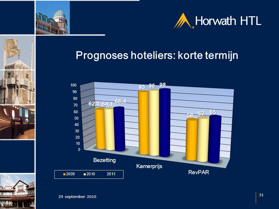Prognoses hoteliers: korte termijn 29 september 2010 31