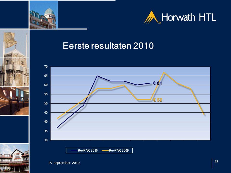 Eerste resultaten 2010 29 september 2010 32