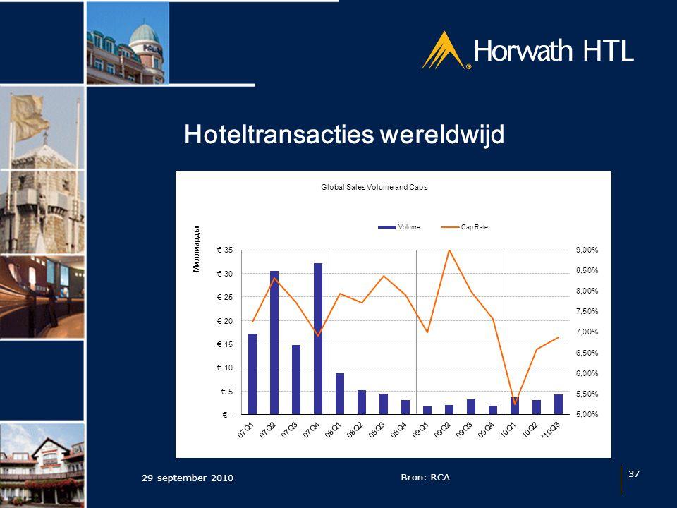 Hoteltransacties wereldwijd 29 september 2010 37 Bron: RCA