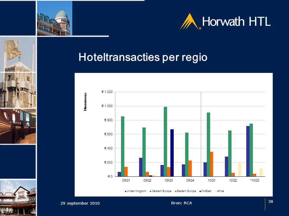 Hoteltransacties per regio 29 september 2010 38 Bron: RCA