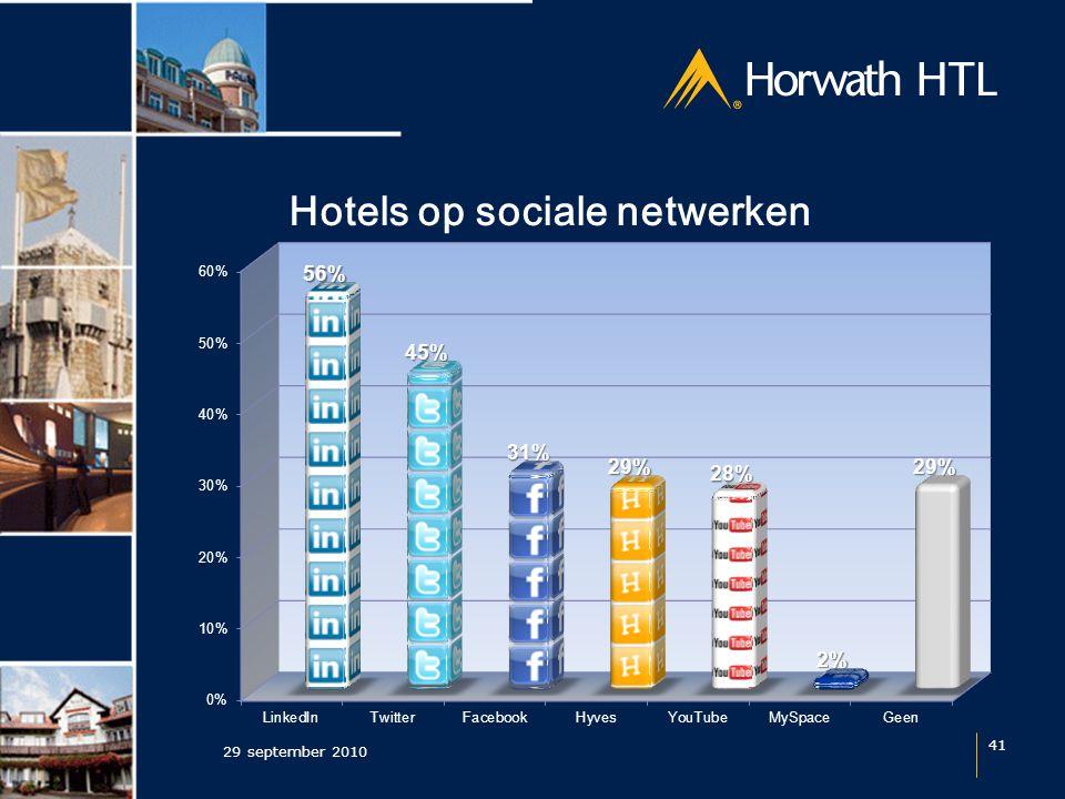 Hotels op sociale netwerken 29 september 2010 41