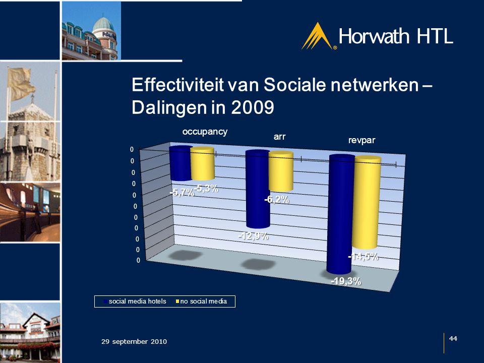Effectiviteit van Sociale netwerken – Dalingen in 2009 29 september 2010 44