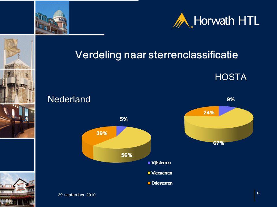 Verdeling naar sterrenclassificatie 29 september 2010 6 Nederland HOSTA