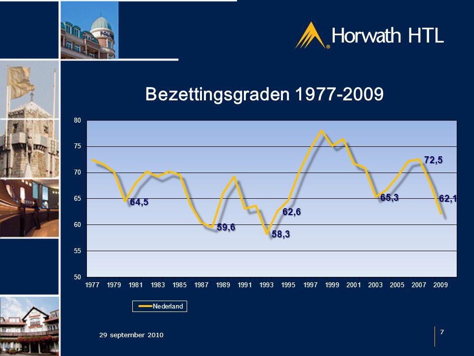 29 september 2010 7 Bezettingsgraden 1977-2009