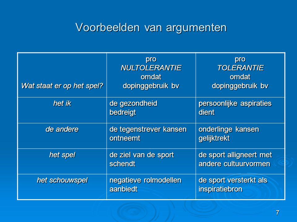 7 Voorbeelden van argumenten Wat staat er op het spel? pro NULTOLERANTIE omdat dopinggebruik bv pro TOLERANTIE omdat dopinggebruik bv het ik de gezond