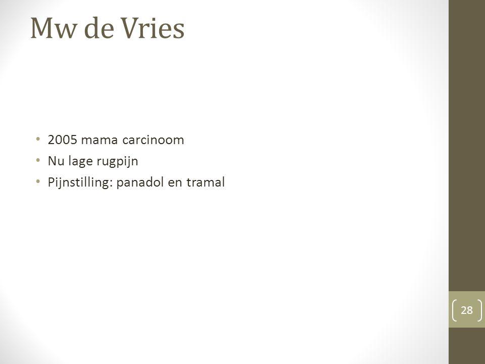 Mw de Vries 2005 mama carcinoom Nu lage rugpijn Pijnstilling: panadol en tramal 28