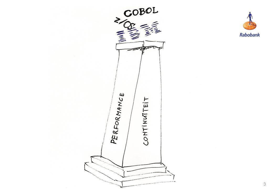 4 De COBOL community People Process Technology Verjonging Toetsbaarheid standaards Modernisering ontwikkelstraat Automatische Deployments DevOps principes Opfrissing kennis Sourcecode analyzers Versterken trots, netwerk, kennisdeling Standaards nieuwe technieken