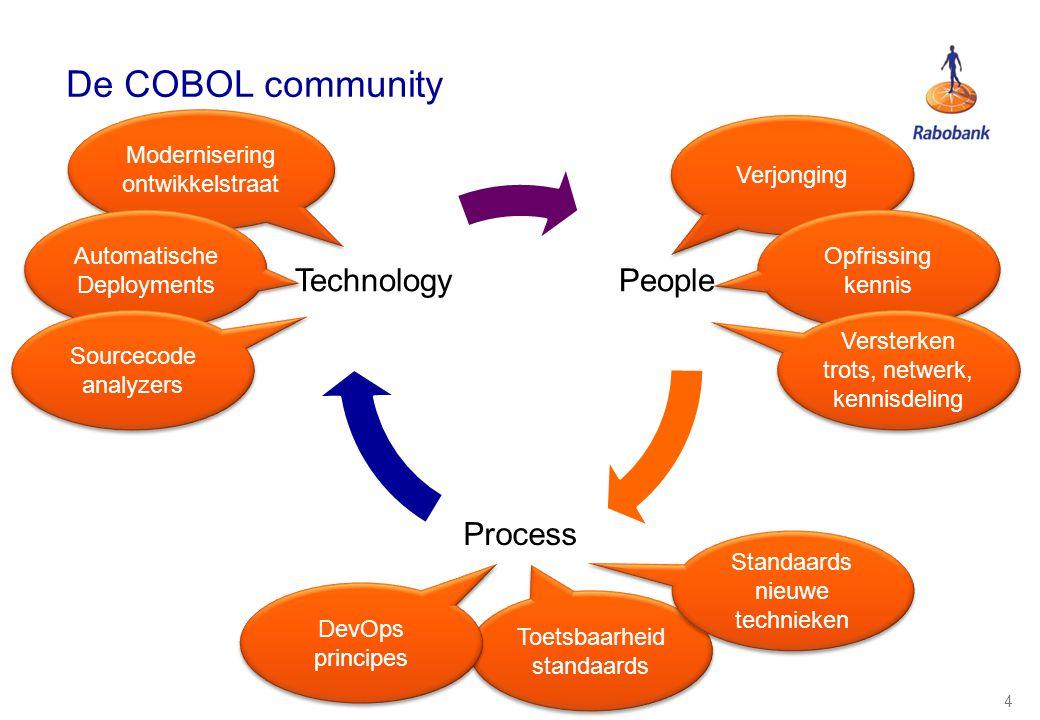 4 De COBOL community People Process Technology Verjonging Toetsbaarheid standaards Modernisering ontwikkelstraat Automatische Deployments DevOps princ