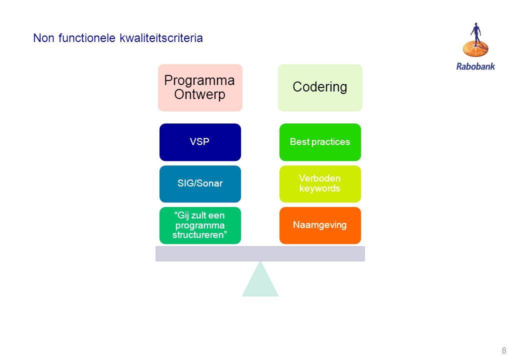 """8 Non functionele kwaliteitscriteria Programma Ontwerp Codering Naamgeving Verboden keywords Best practices """"Gij zult een programma structureren"""" SIG/"""