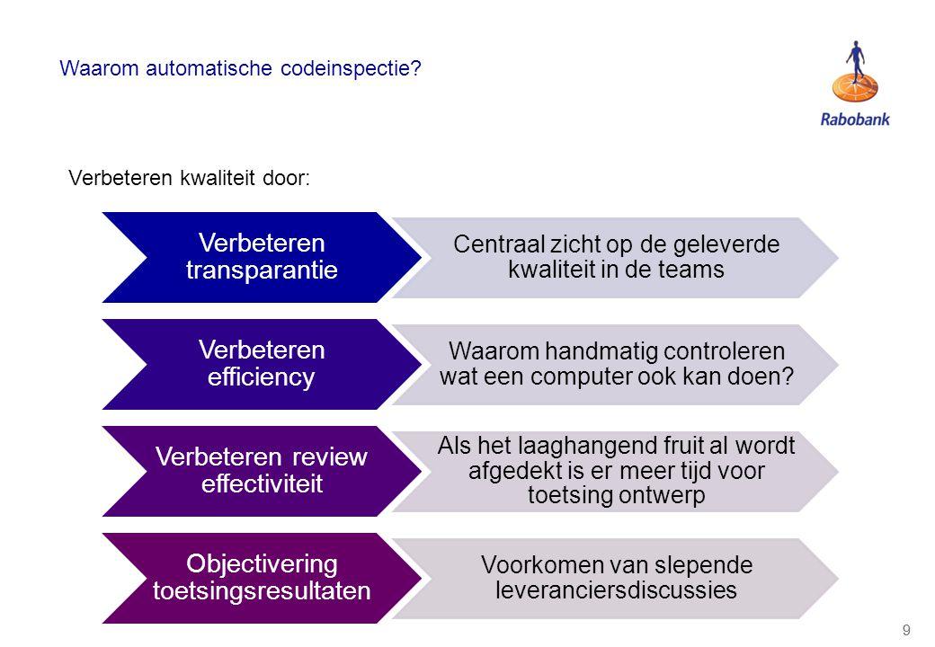 99 Waarom automatische codeinspectie? Verbeteren kwaliteit door: Verbeteren transparantie Centraal zicht op de geleverde kwaliteit in de teams Verbete