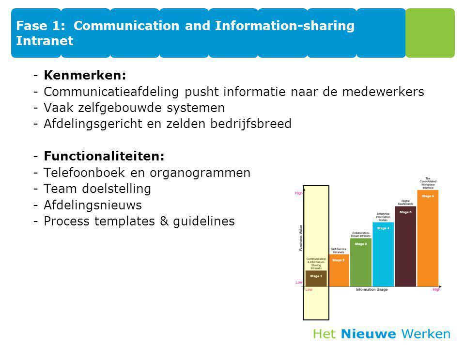 Fase 1: Communication and Information-sharing Intranet -Kenmerken: -Communicatieafdeling pusht informatie naar de medewerkers -Vaak zelfgebouwde syste
