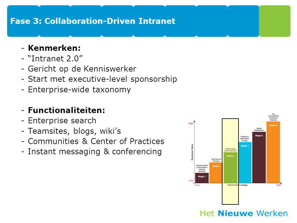 Fase 3: Collaboration-Driven Intranet -Kenmerken: - Intranet 2.0 -Gericht op de Kenniswerker -Start met executive-level sponsorship -Enterprise-wide taxonomy -Functionaliteiten: -Enterprise search -Teamsites, blogs, wiki's -Communities & Center of Practices -Instant messaging & conferencing 13