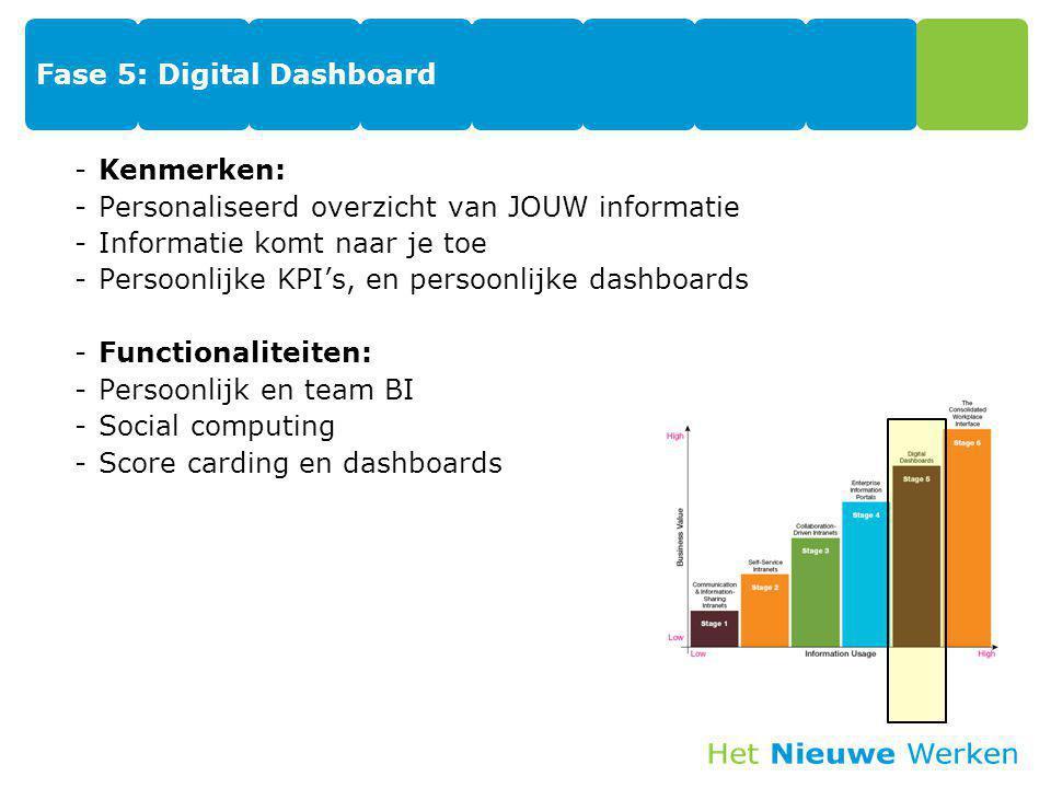 Fase 5: Digital Dashboard -Kenmerken: -Personaliseerd overzicht van JOUW informatie -Informatie komt naar je toe -Persoonlijke KPI's, en persoonlijke